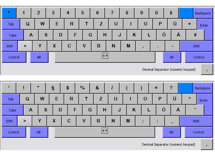 tastaturbelegungen-deutsch