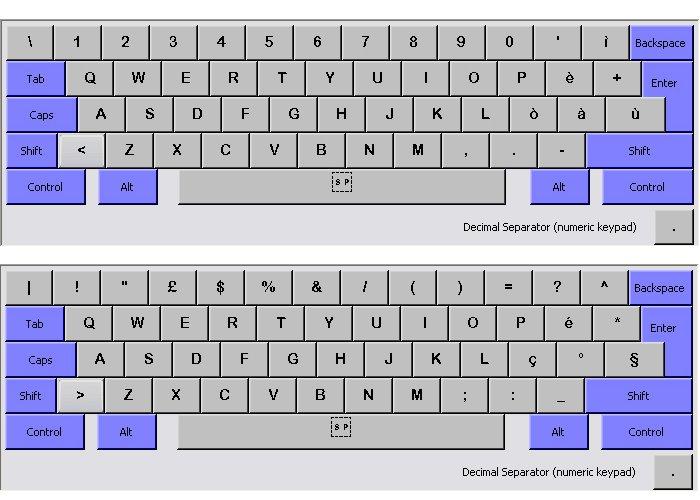 tastaturbelegungen-italienisch