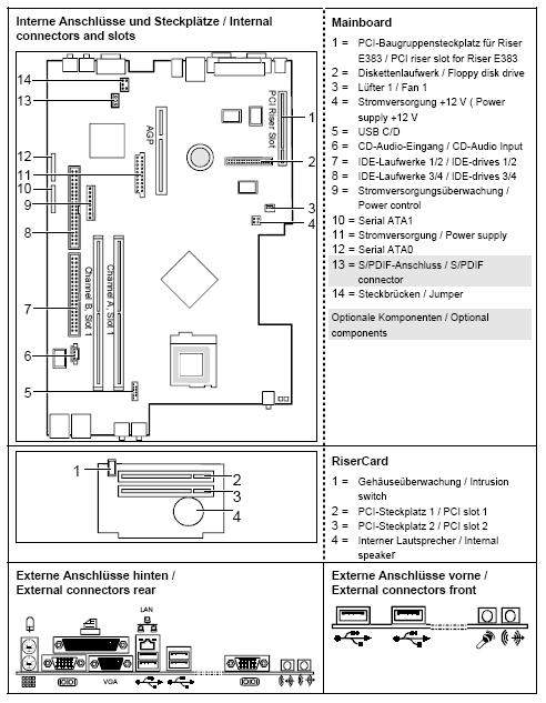 Fujitsu-Siemens D1534 Mainboard - 2