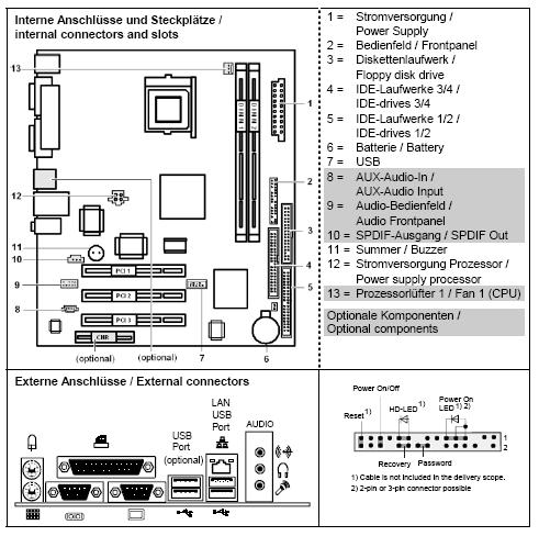 Fujitsu-Siemens D1740 Mainboard - 2